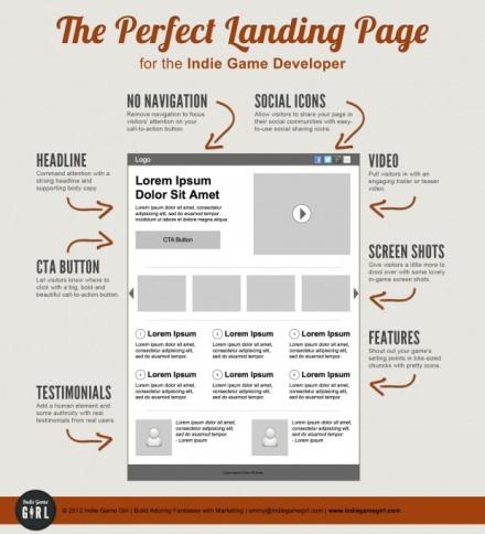 perfect-landing-page-design_1